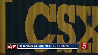 The Best Options Trade for CSX Corporation (CSX) Earnings