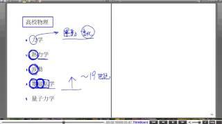 高校物理解説講義:「物体の運動」講義1