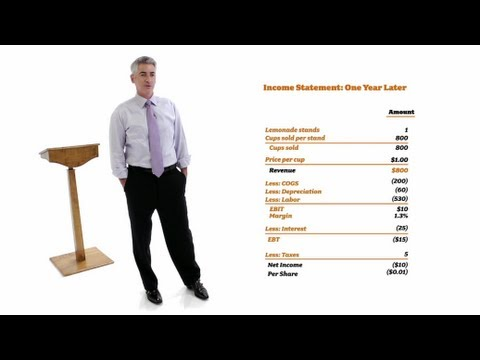 William Ackman: Everything You Need To Know About Finance And Investing In Under An Hour video