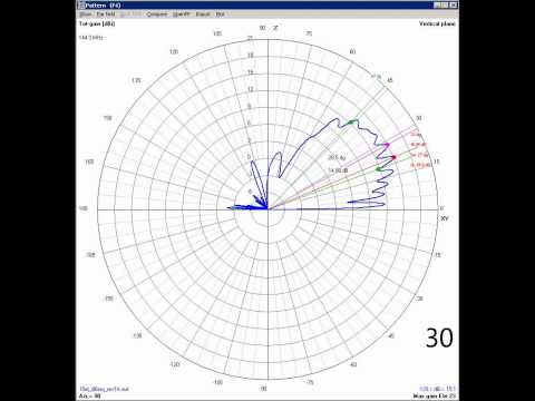 144MHz yagi antenna elevating