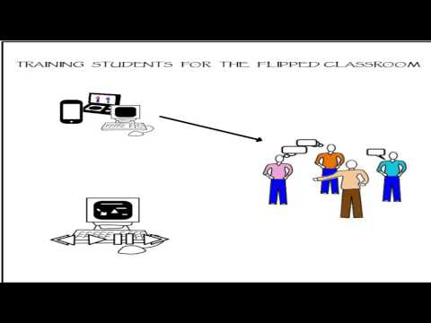 Preparing Students for a Flipped Classroom