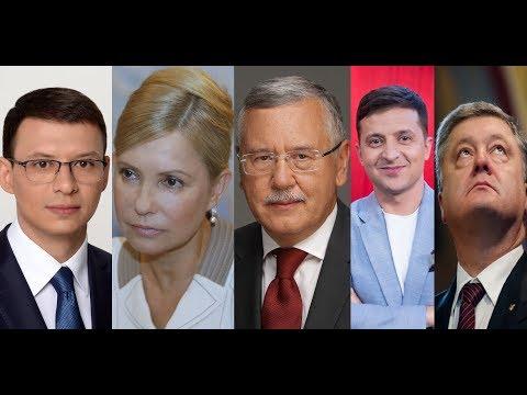 Политический расклад на 18 ноября 2018