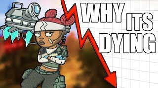 Apex Legends is Dying