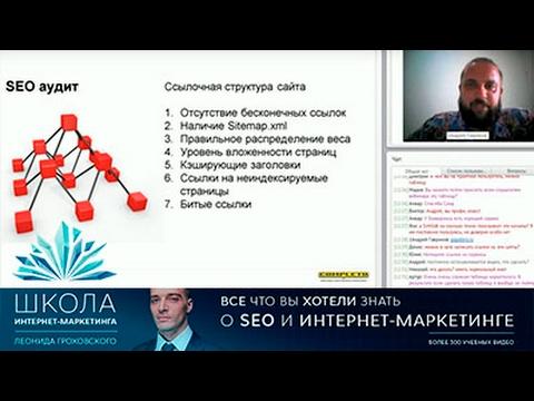 Стратегия интернет маркетинга: подробный алгоритм