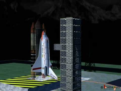 Science - How rocket goes into space  - Hindi