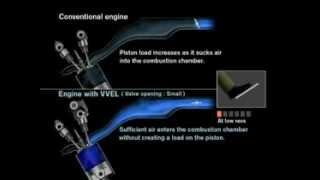 NISSAN VVEL (Variable Valve Event and Lift system)