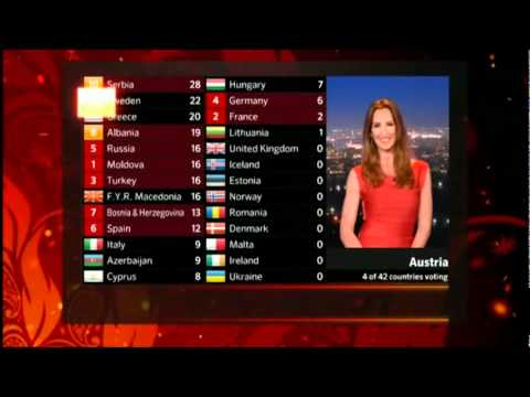 Eurovision 2012 - Voting 1/4 BBC
