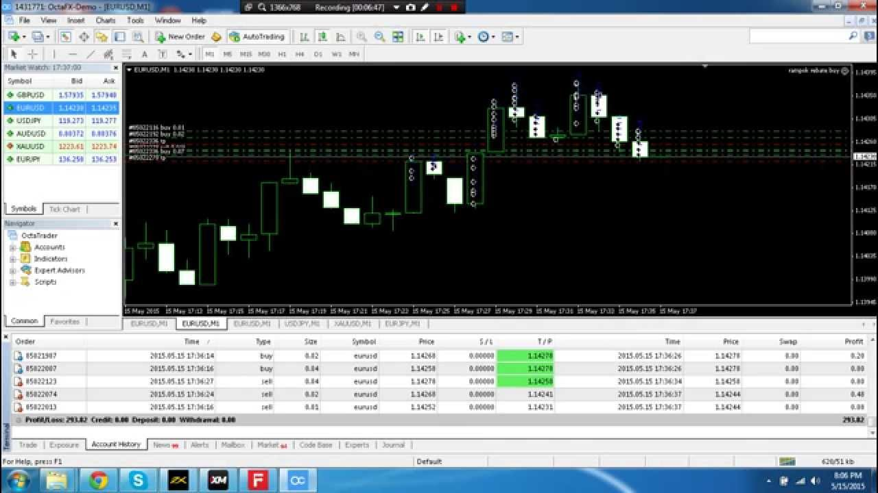 Best forex robot live test