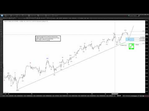 Nikkei 225 Wave Update 5.28.2015