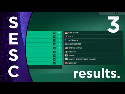 Small Eurovision Song Contest 03 (Valencia, Spain) | Results