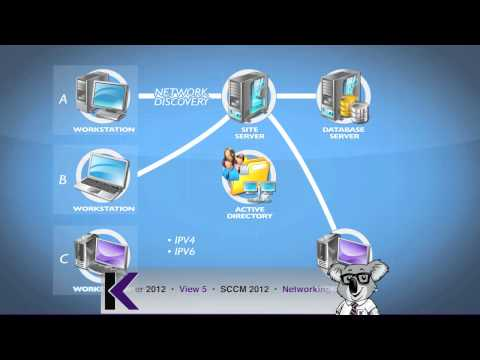 Administering System Center 2012 Configuration Manager Tutorial Training Video Part 1 - K Alliance