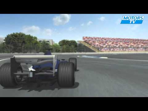 Tour circuit Valence GP Europe F1 2011