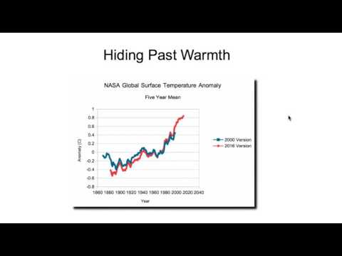 Is The NASA Temperature Record Credible?