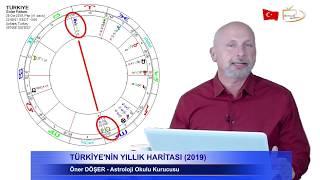 TÜRKİYE'NİN YILLIK HARİTASI (2019) - Öner DÖŞER