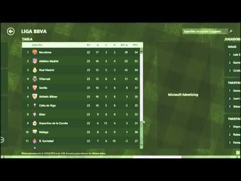Tabla Liga Bbva. PERÚ: Liga BBVA: tabla de posiciones EN VIVO y ...