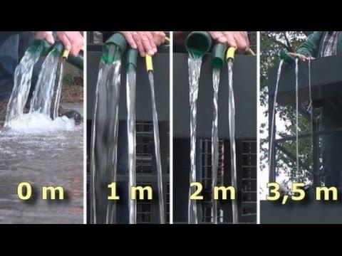 Energiesparende Pumpen - Natur- Und Umweltschutz Im Garten