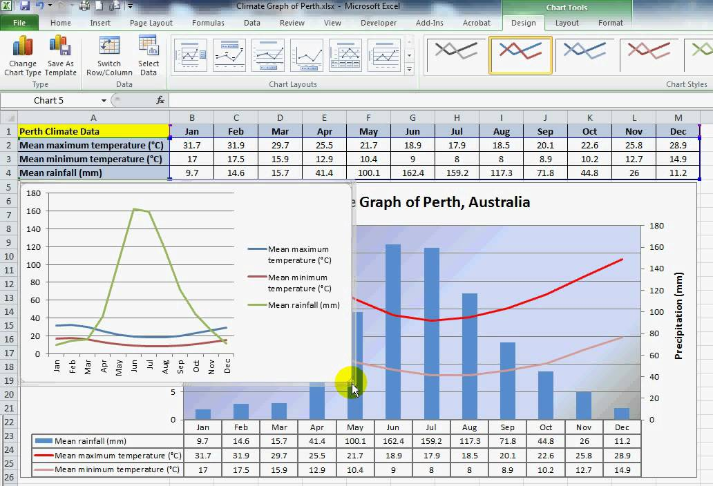 temperature line graph template - climate graph in microsoft excel 2010 youtube