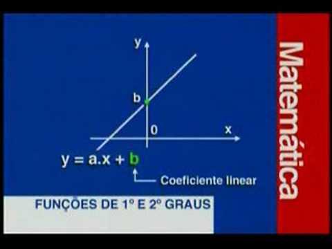 Matemática - Funções do 1º e 2º Graus - Parte 1 - 2