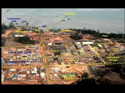 BP LNG TANGGUH