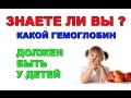 Норма гемоглобина у детей Гемоглобин у новорожденных детей mp3