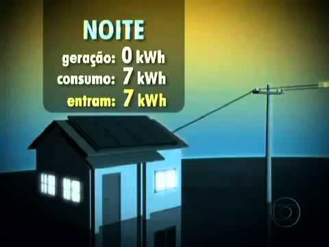 Microgeração de energia renovável no Jornal Nacional - Regulamentação no Brasil