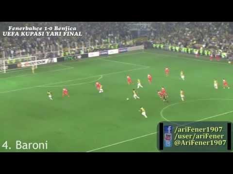 Maç boyunca hiç pozisyon vermeden çok kez gol tehlikesi olu�turarak oynadık. Sonunda golü bulduk ama bulana kadar da neler kaçırdık neler... http://www.facebook.com/AriFener1907 www.twitte...