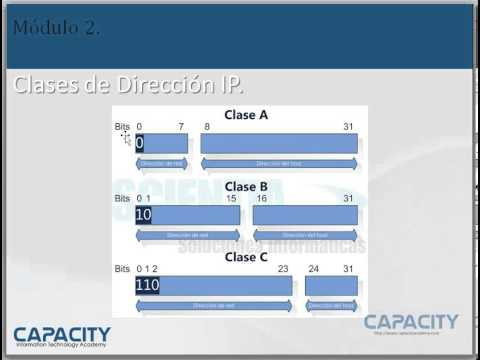 Curso Windows Server 2008 - Configuración Básica del Sistema Operativo - Lección 1/10 - CAPACITY
