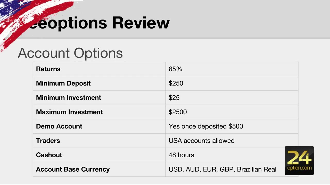 binary options system pdf