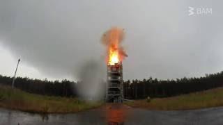 Staubexplosionen verhindern