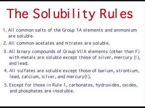Solubility Rules Chromate Solubility Rules Michael