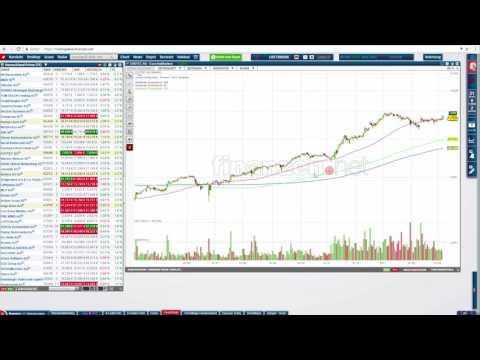 Power-Scan Trendstärke: 5 Aktien für die Watchlist!