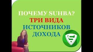Почему Suhba? Три вида источников дохода.