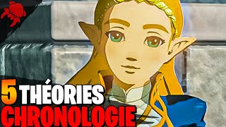 5 THÉORIES SUR LA CHRONOLOGIE BREATH OF THE WILD