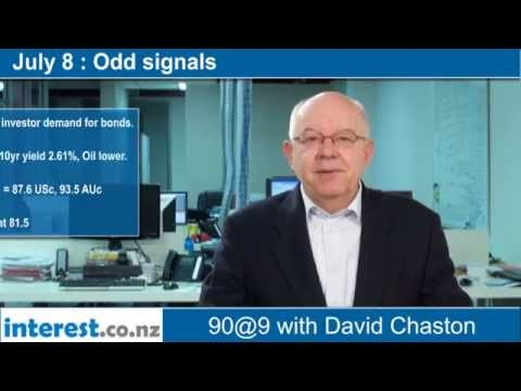 90 seconds @ 9am: Odd signals