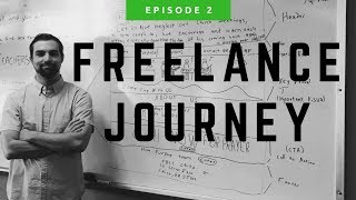 Freelance Journey - Wrapping Up - 2017