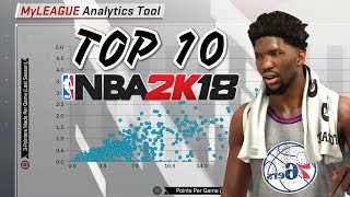 Top 10 Best New Features In NBA 2K18 MyLeague And MyGM!