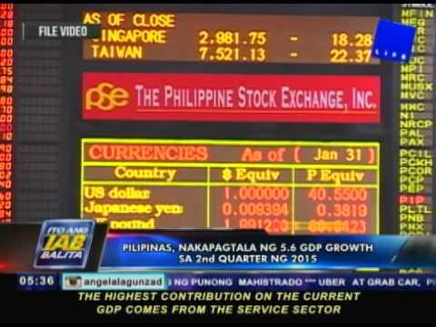 Pilipinas nakapagtala ng 5.6 GDP growth sa 2nd quarter ng 2015