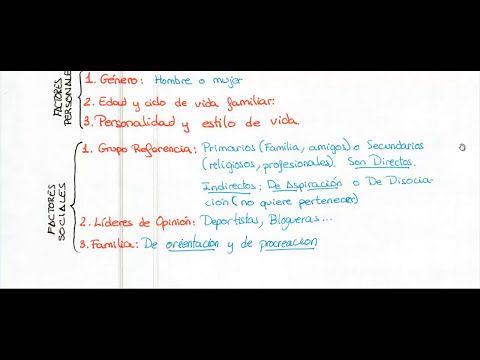 MARKETING FINANCIERO TEMA 2. 2/2