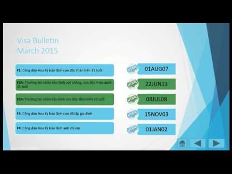 161 - Visa Bulletin March 2015 Part 1