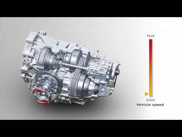 Audi Multitronic - YouTube
