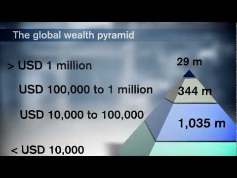 Global Wealth Report 2012 - What Will The Future Bring?