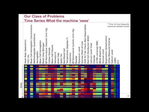 Clinical Data Framework for Operational Data Science and Research