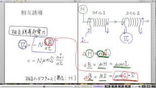 高校物理解説講義:「自己誘導と相互誘導」講義10