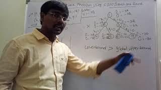 0/1 knapsack problem using FIFO Branch and Bound