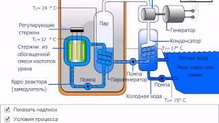 Как самому построить мощный ядерный реактор