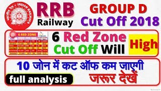 Railway Group D Cut oFF 2018 | physical date | 6 Red Zone | RRB Group D Expected Cut Off | Result