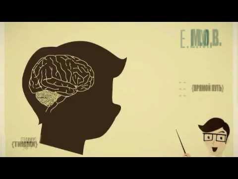 Психология и Реклама
