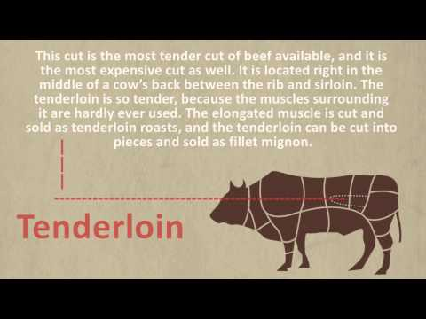 Different Types of Beef Cuts - Benjamin Steakhouse (212.297.9177)