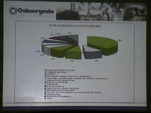 PARTE 1°: REGLAMENTO DE SEGURIDAD Y SALUD OCUPACIONAL EN MINERÍA - DS 055-2010-EM (25/11/2010)