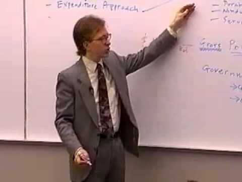 Principles of Macroeconomics: Lecture 17 - Three Economic Measures 6